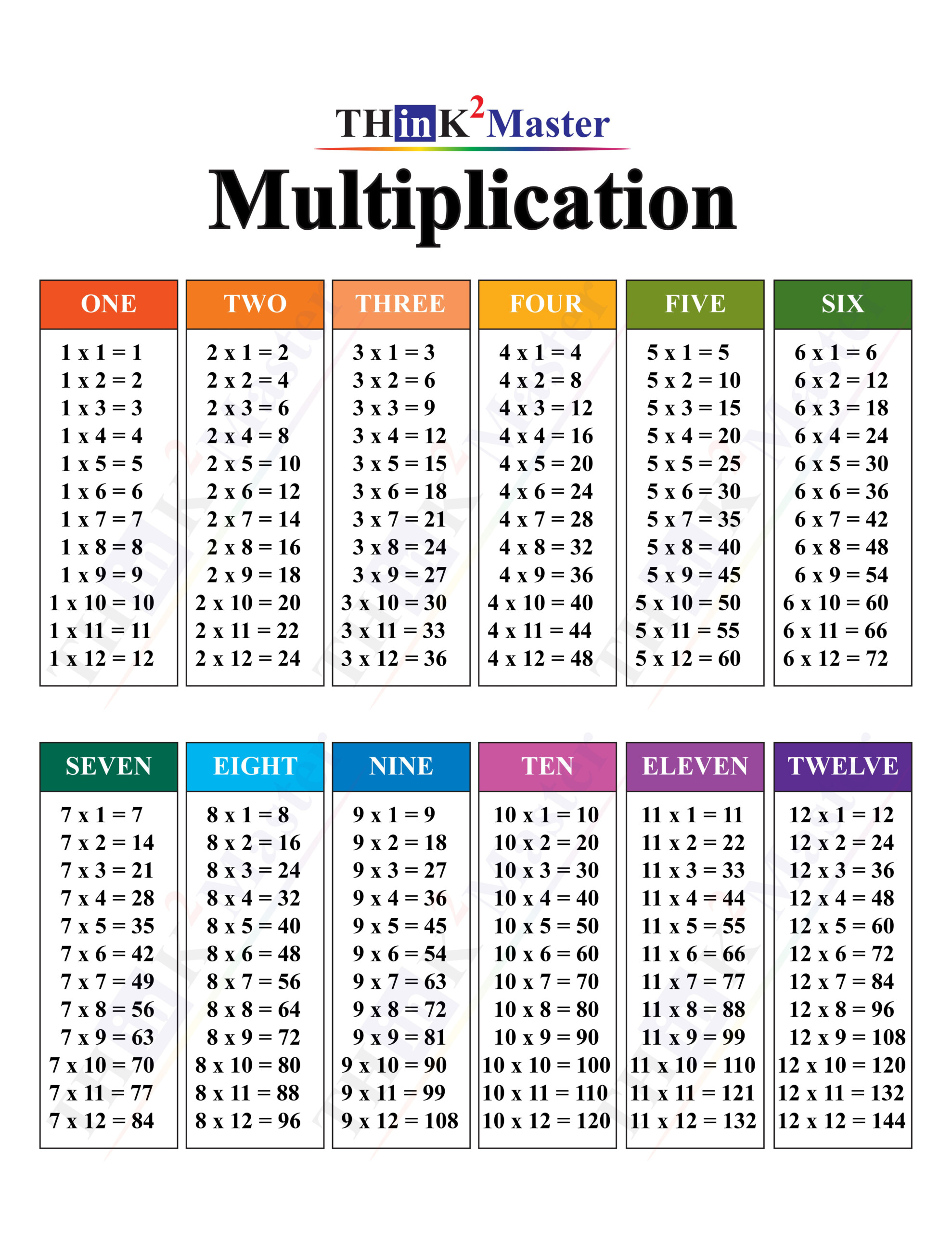 Pin On Free Printable 1-12 X Color Coded Multiplication Chart