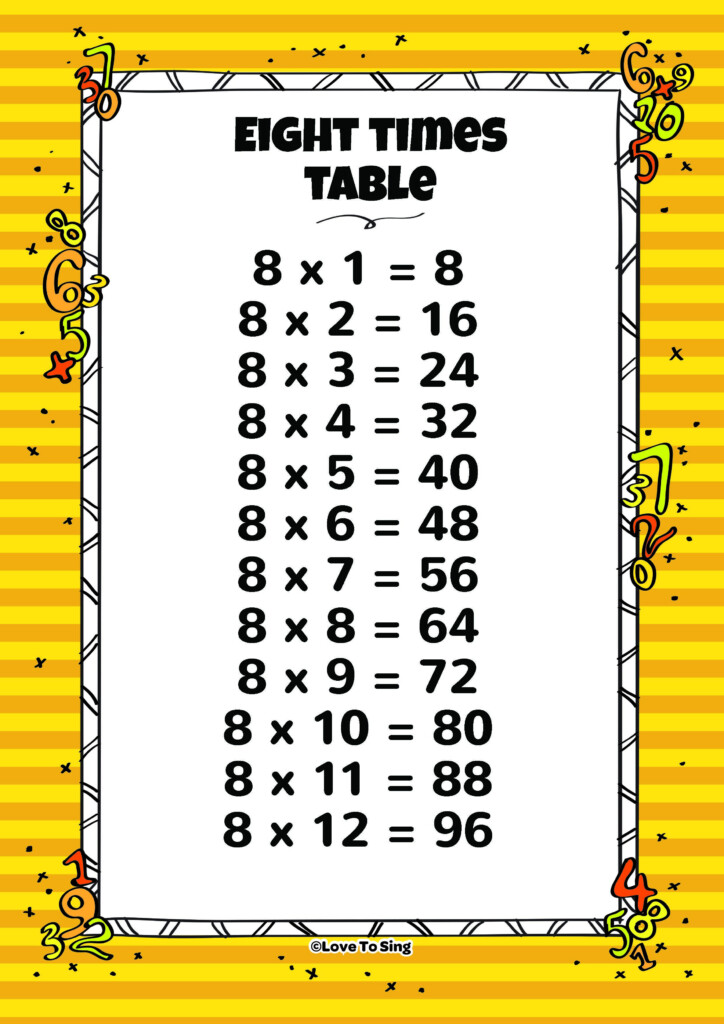 Pin On Multiplication