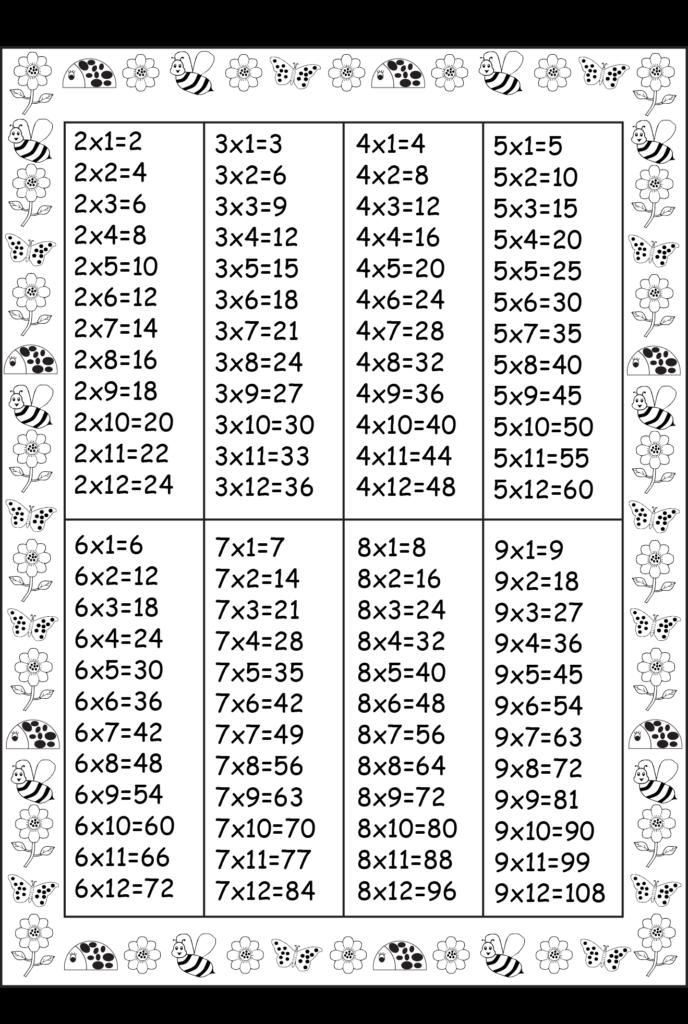 Pinwww.worksheetfun  On Printable Worksheets   Times