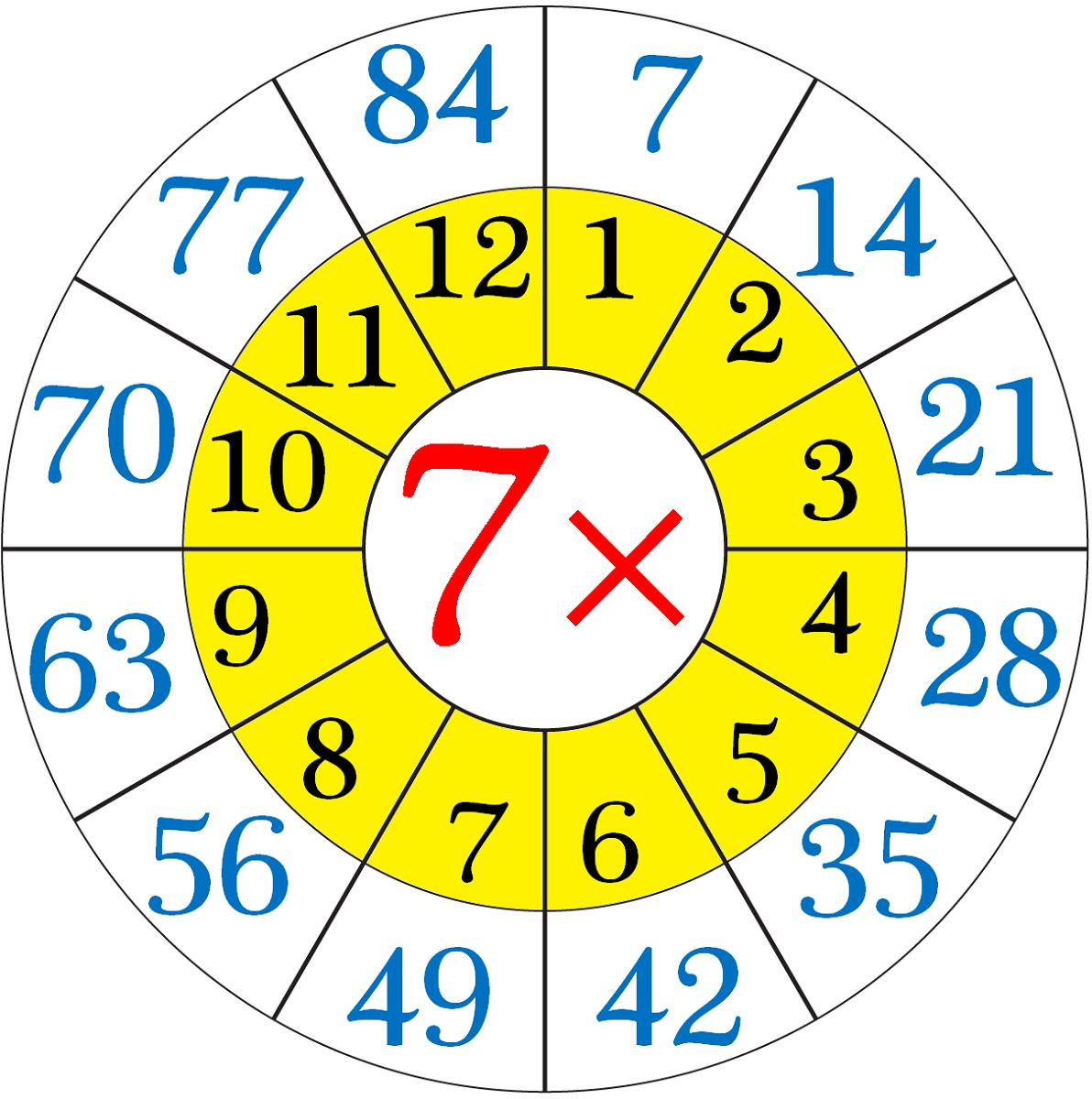 Printable 7 Times Table Charts | Times Table Chart