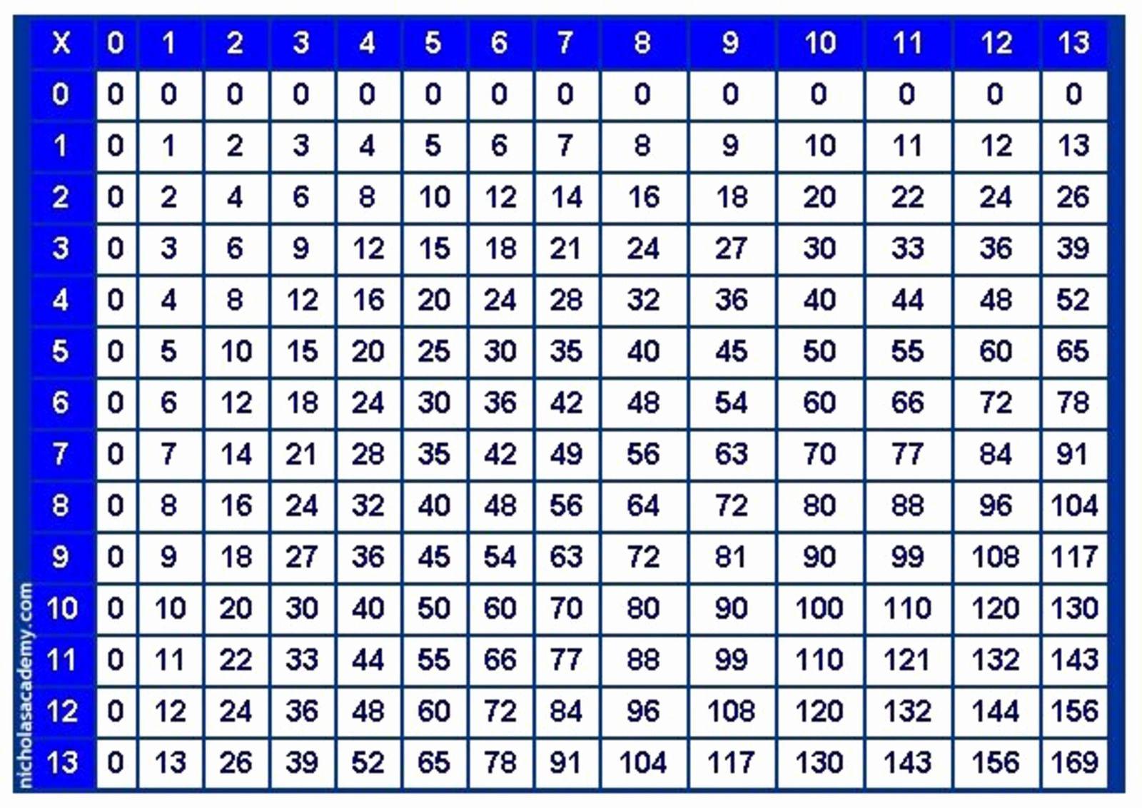 Printable Multiplication Chart Of Multiplication Table