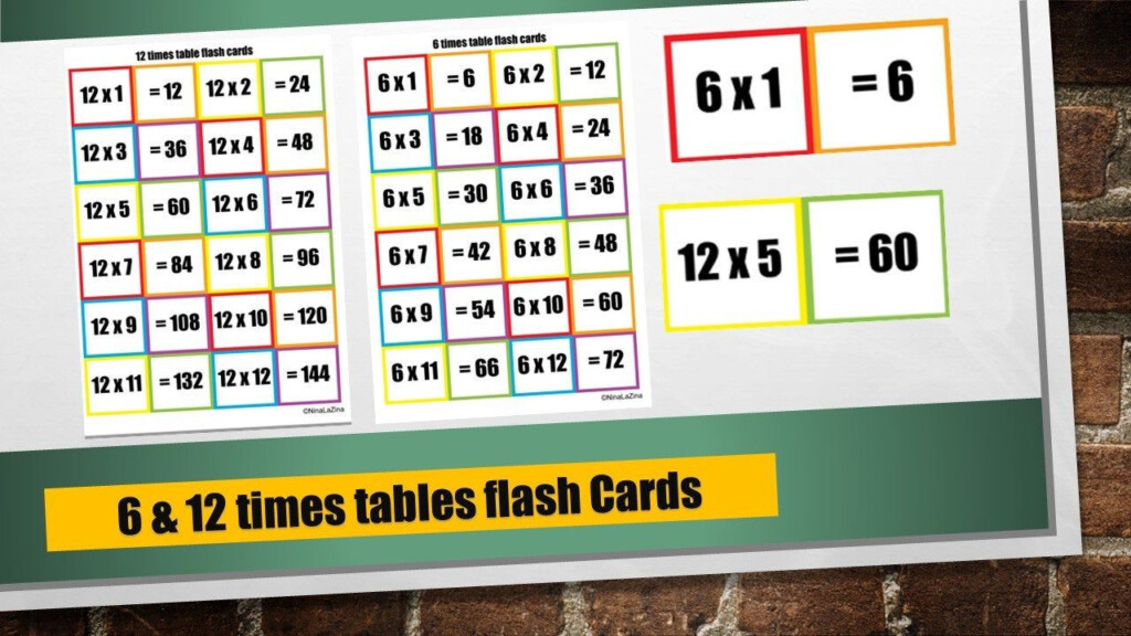 Printable Multiplication Flash Cards / Double Sided