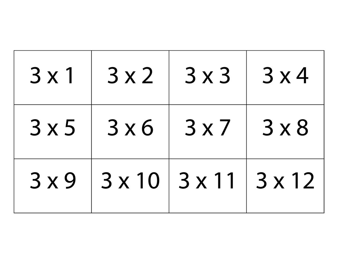 Printable Multiplication Table 3 Charts Templates