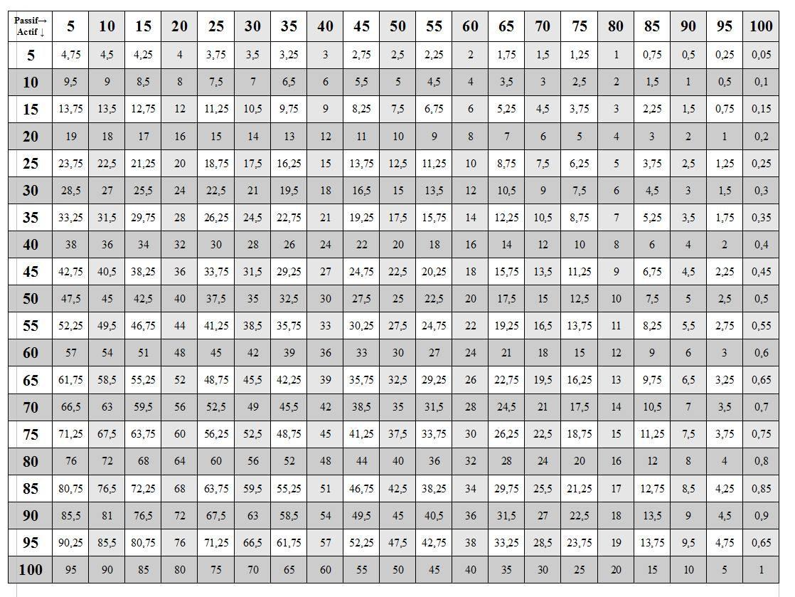 Printable Multiplication Table Chart 1 To 50 Free