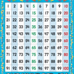 Printable Number Chart 1 100 | Activity Shelter In 2020