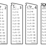 Printable Times Table Book Marks /multiplications Book Mark