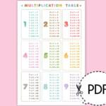 Printable+Multiplication+Table+Pdf | Multiplication Table