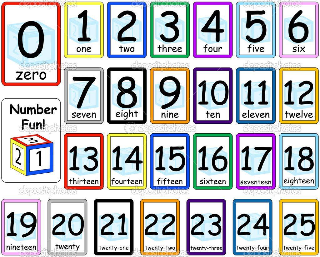 Printable+Number+Flash+Cards+0+100 | Printable Numbers, Free