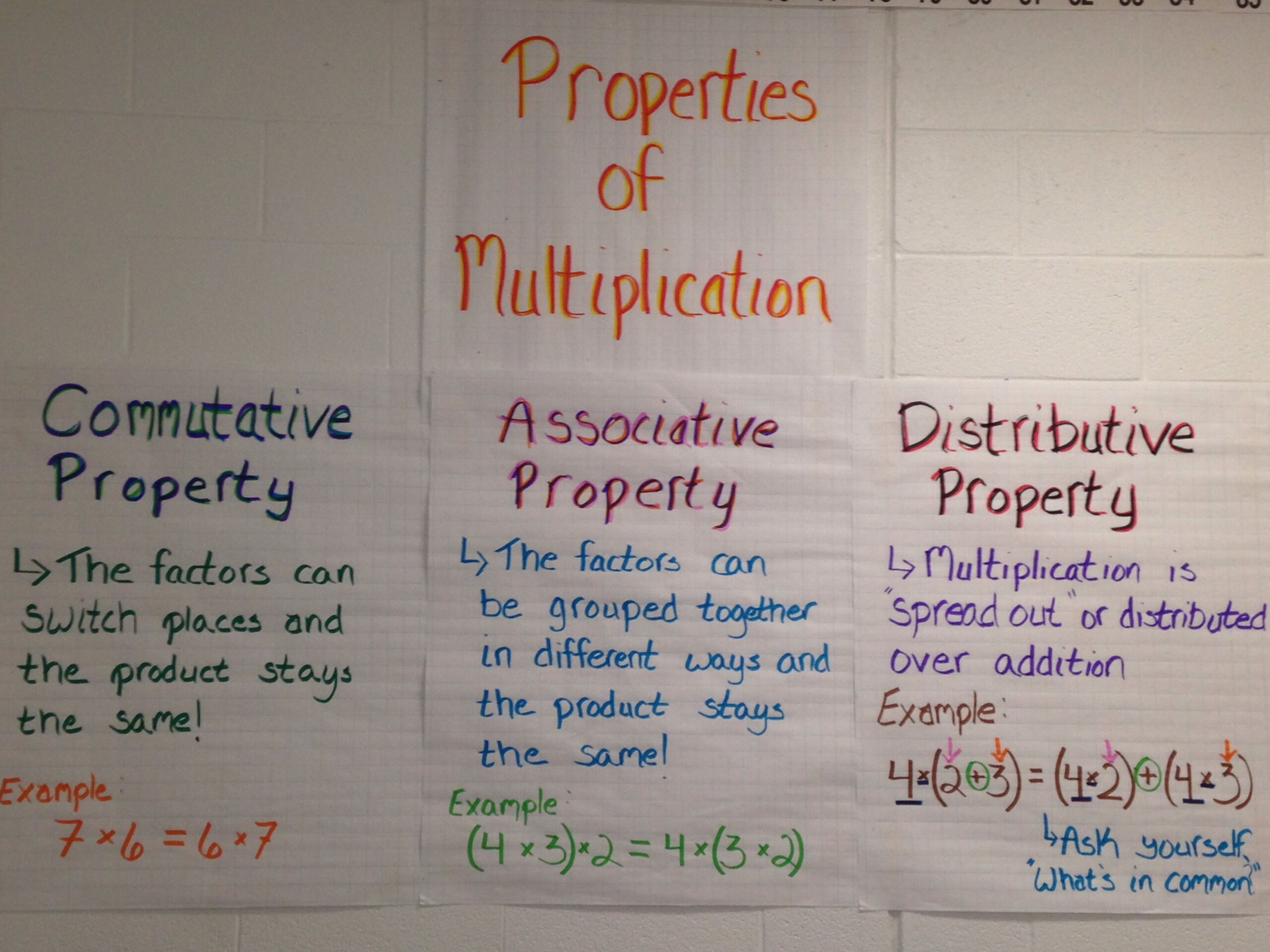 Properties Of Multiplication Anchor Charts | Math Charts