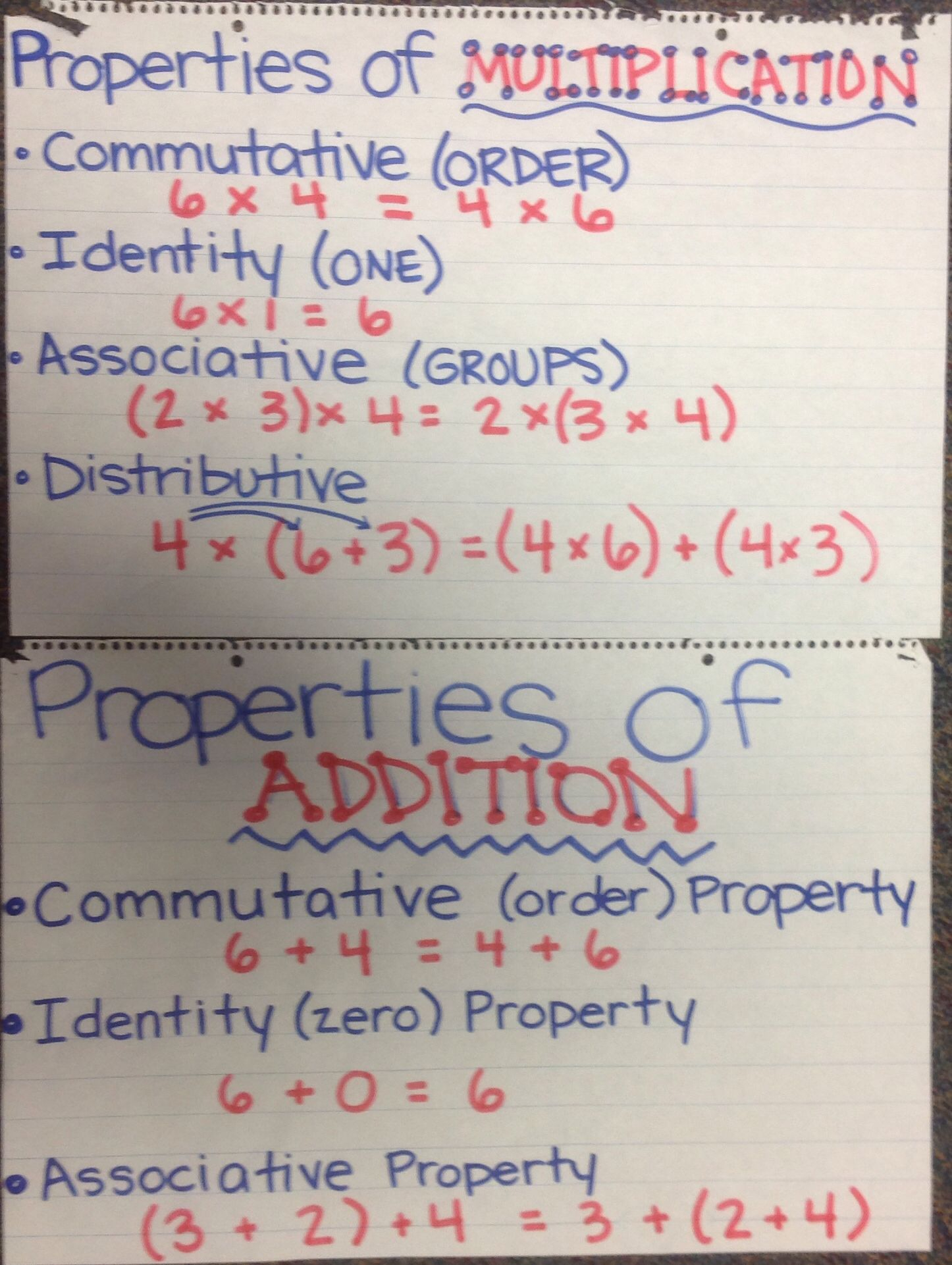 Properties Of Multiplication And Addition - Mrs. Ashley's
