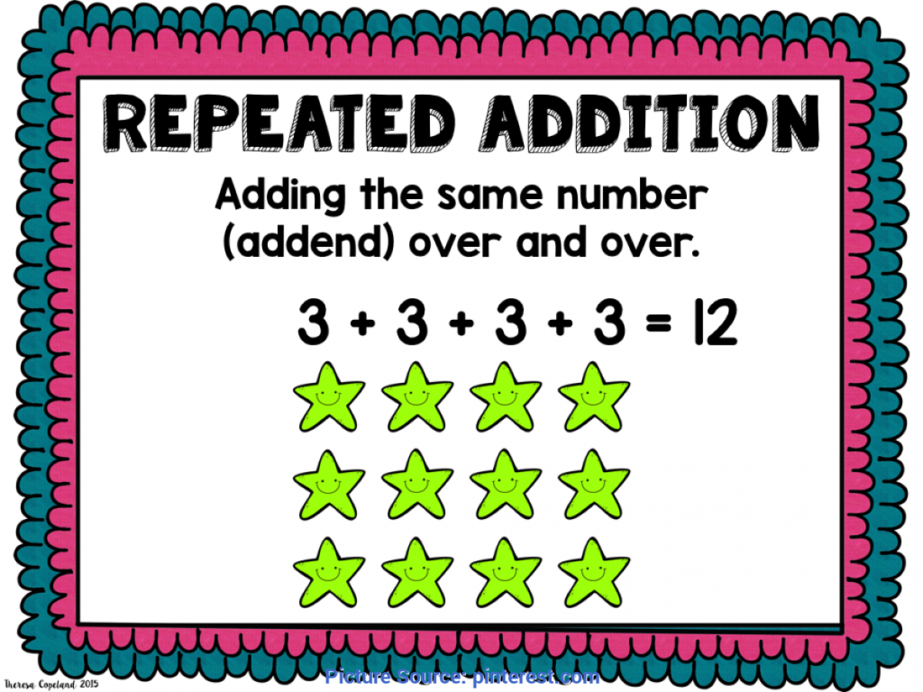 Repeated Addition   Lessons   Tes Teach