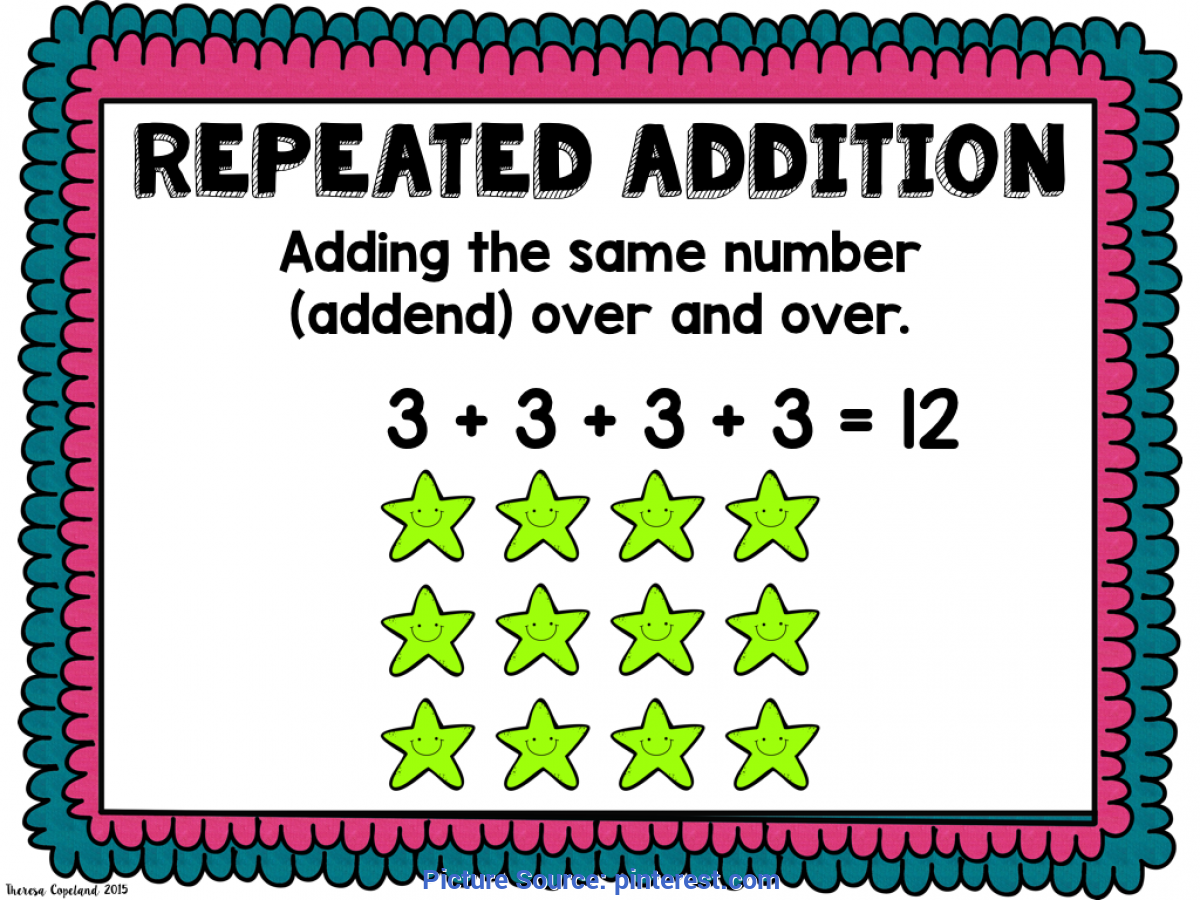 Repeated Addition - Lessons - Tes Teach