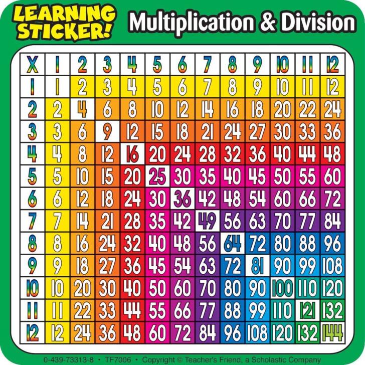 Multiplication Chart Amazon