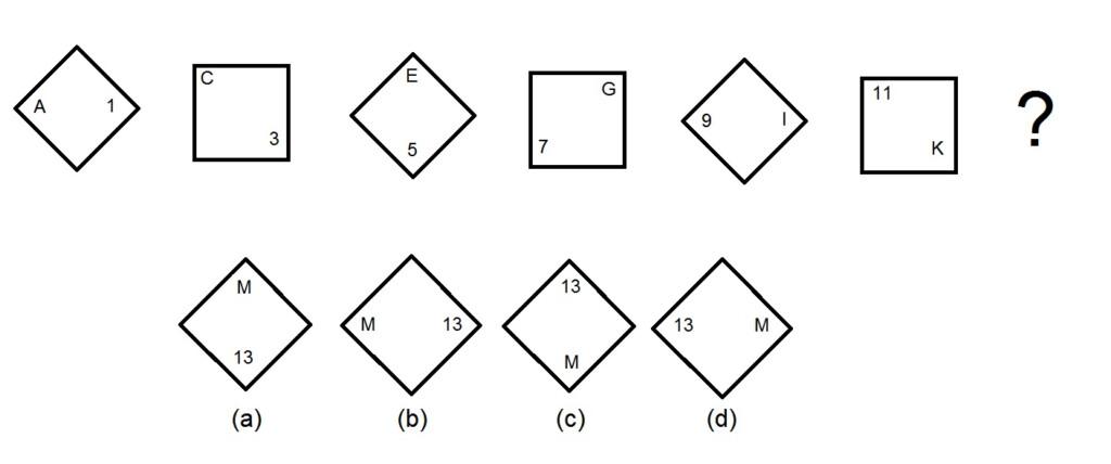 Sets   Ssat Middle Level Math
