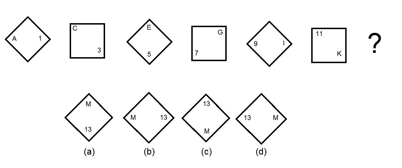 Sets - Ssat Middle Level Math