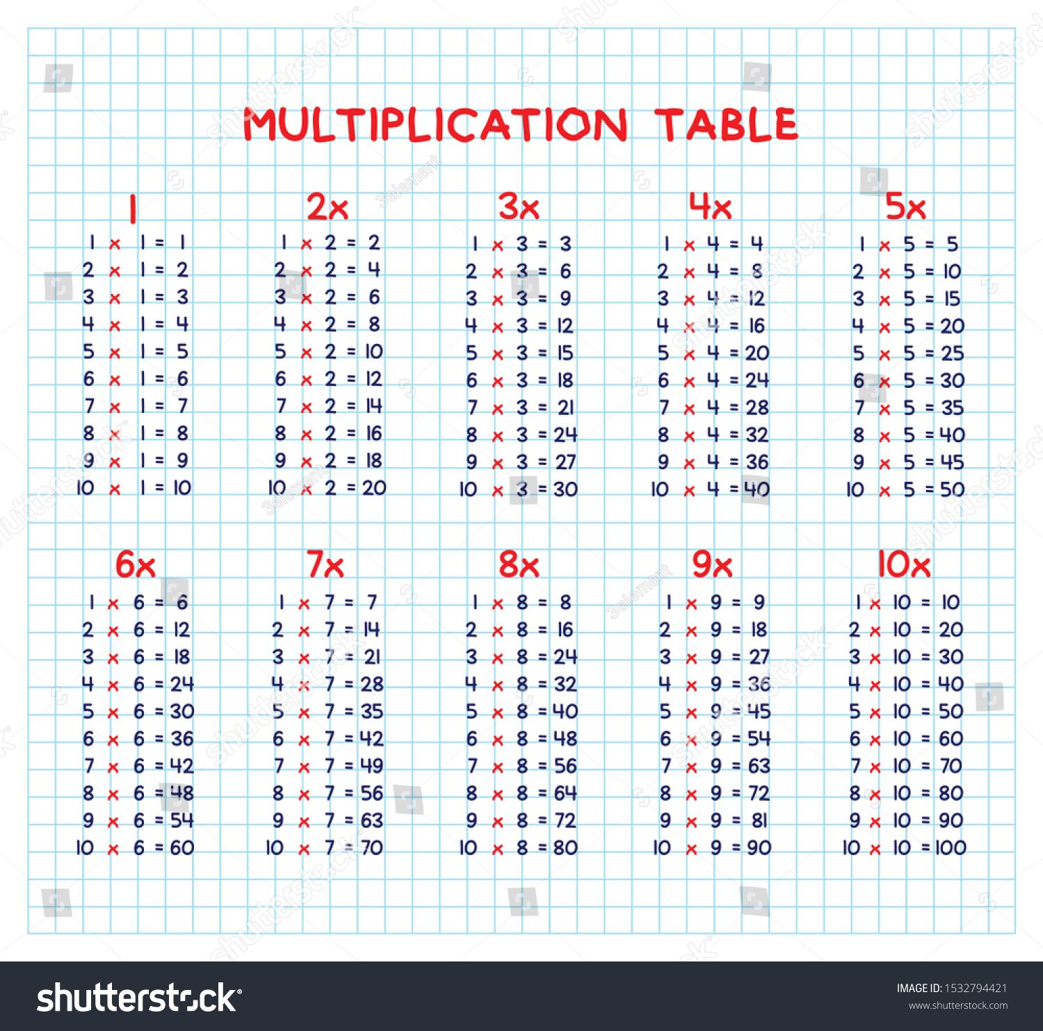 Stock Photography Number Multiplication Table Vector