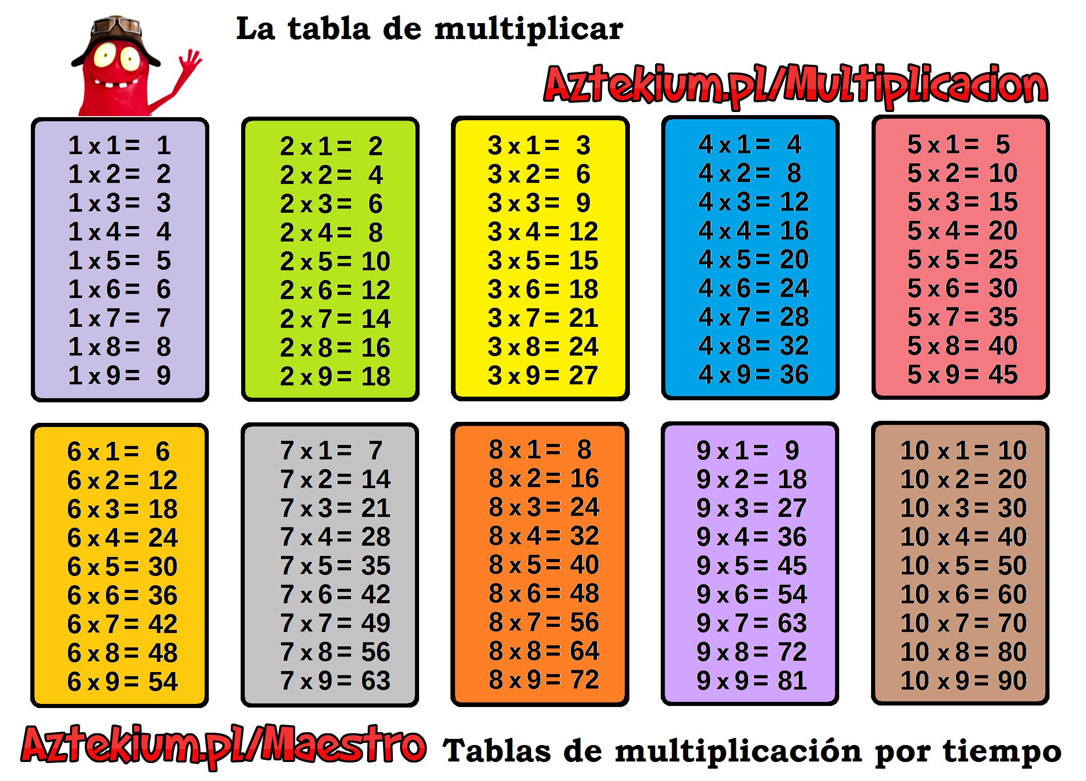 Tabla De Multiplicar Imprimible | Multiplication Table