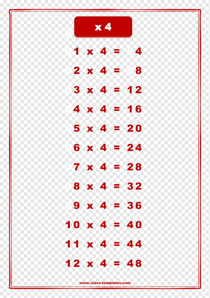 Table Flashcard Png Images | Pngwing