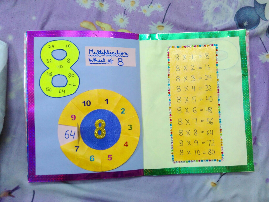 Tables Booklet With Multiplication Wheel | Mathematics