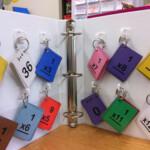 Tara Teaches | Math Classroom, Multiplication Flashcards