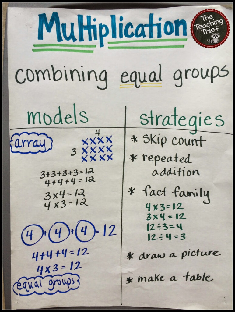 The Teaching Thief: Anchor Charts: Multiplication & Division