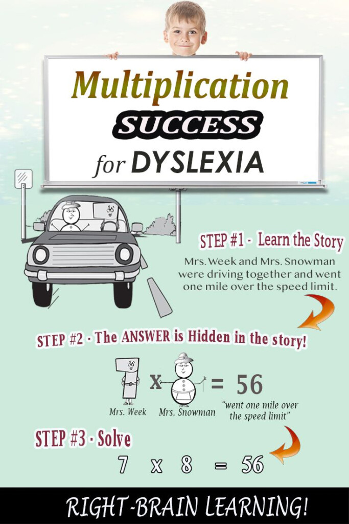 There Is A Way For Kids With Dyslexia To Conquer