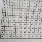 This Multiplication Chart That Starts With 0   9Gag