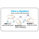 Three Corner Flash Cards: Addition And Subtraction    Click