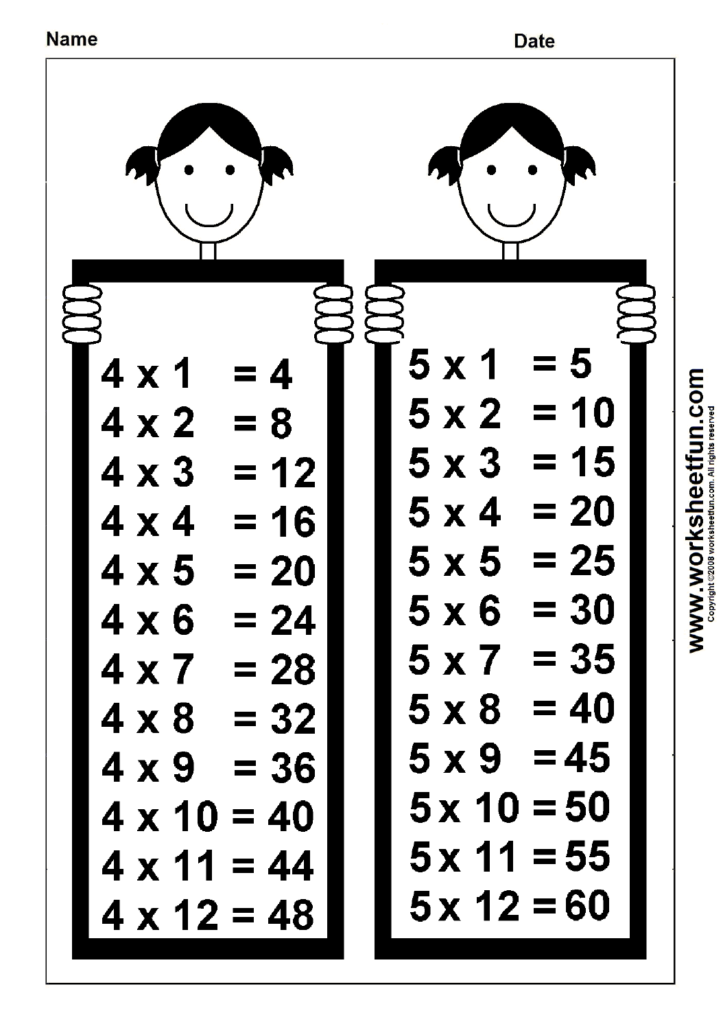 Times Table Chart – 4 & 5 / Worksheets Lots Of Great