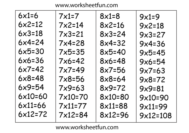 Multiplication Chart 6-9