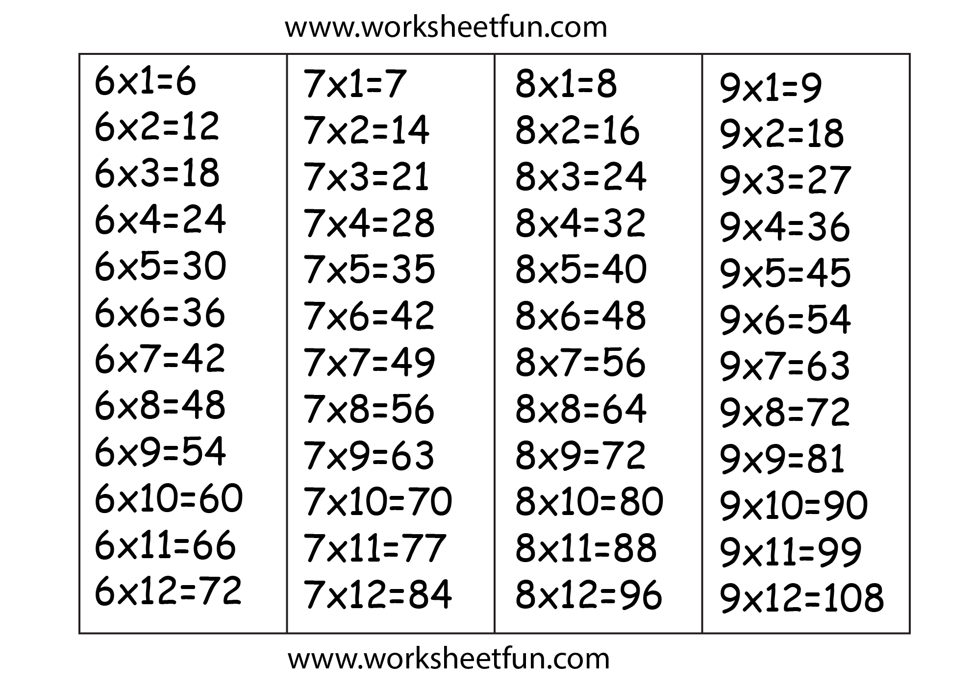 Times Table Chart – 6, 7, 8 & 9 / Free Printable Worksheets
