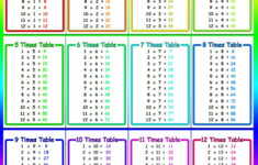 Times Table Flash Cards Laminated Maths Educational Teaching Resource 12  Cards