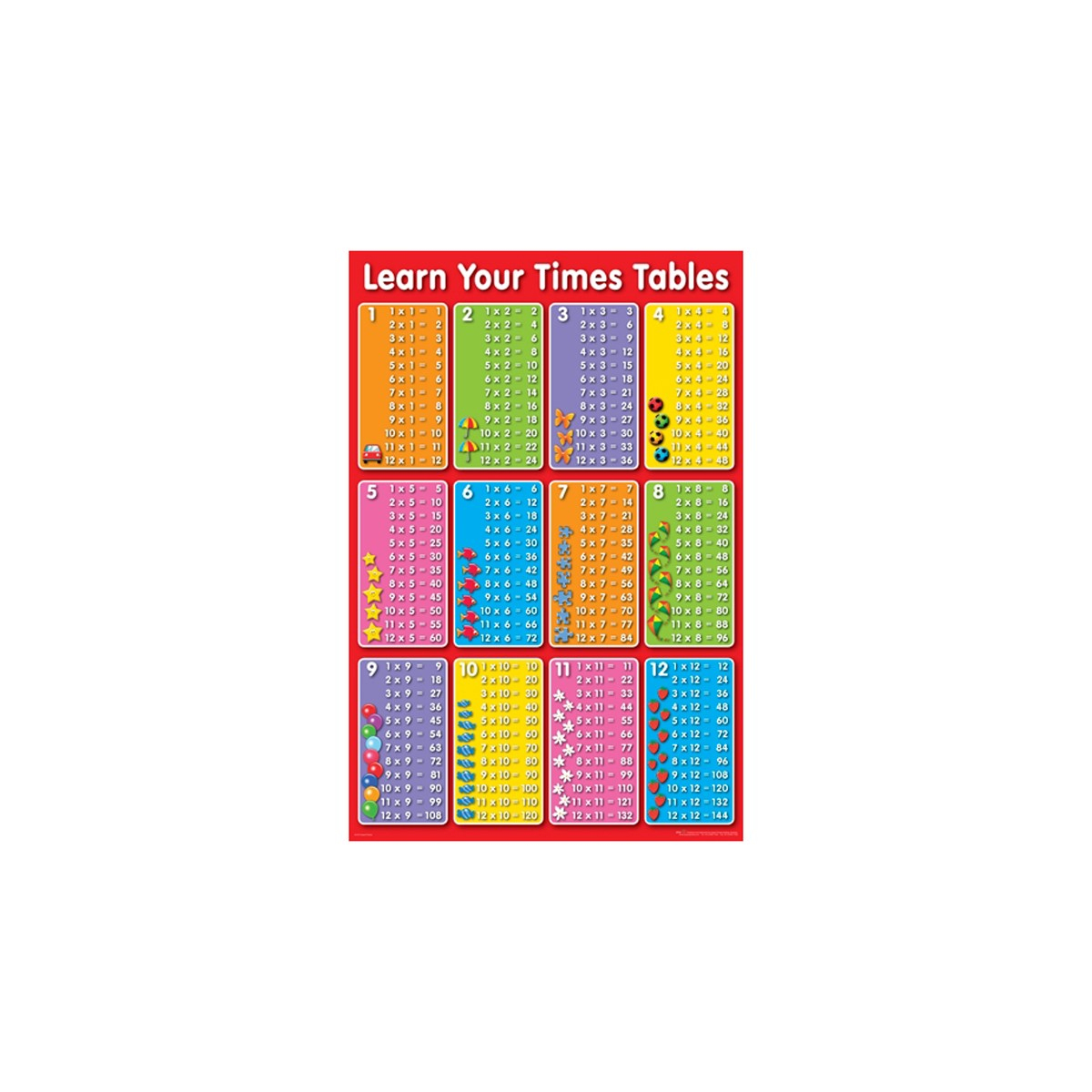 Times Table - Learn Maxi Poster
