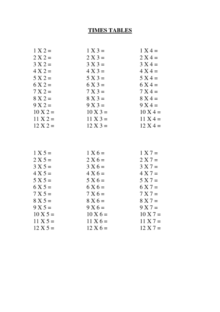 Times Table Practice Sheets | Activity Shelter