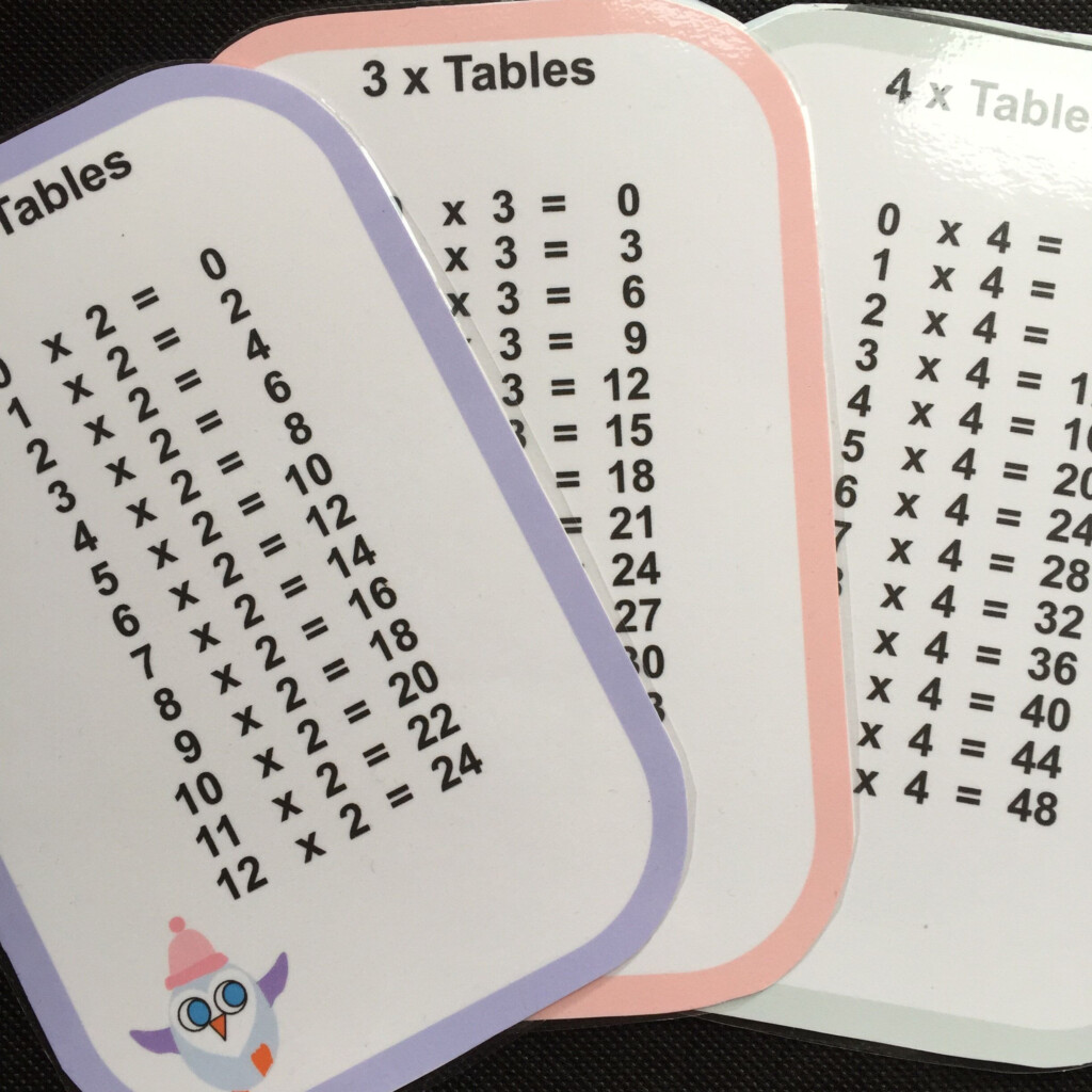 Times Tables Flash Cards, Teaching Multiplication