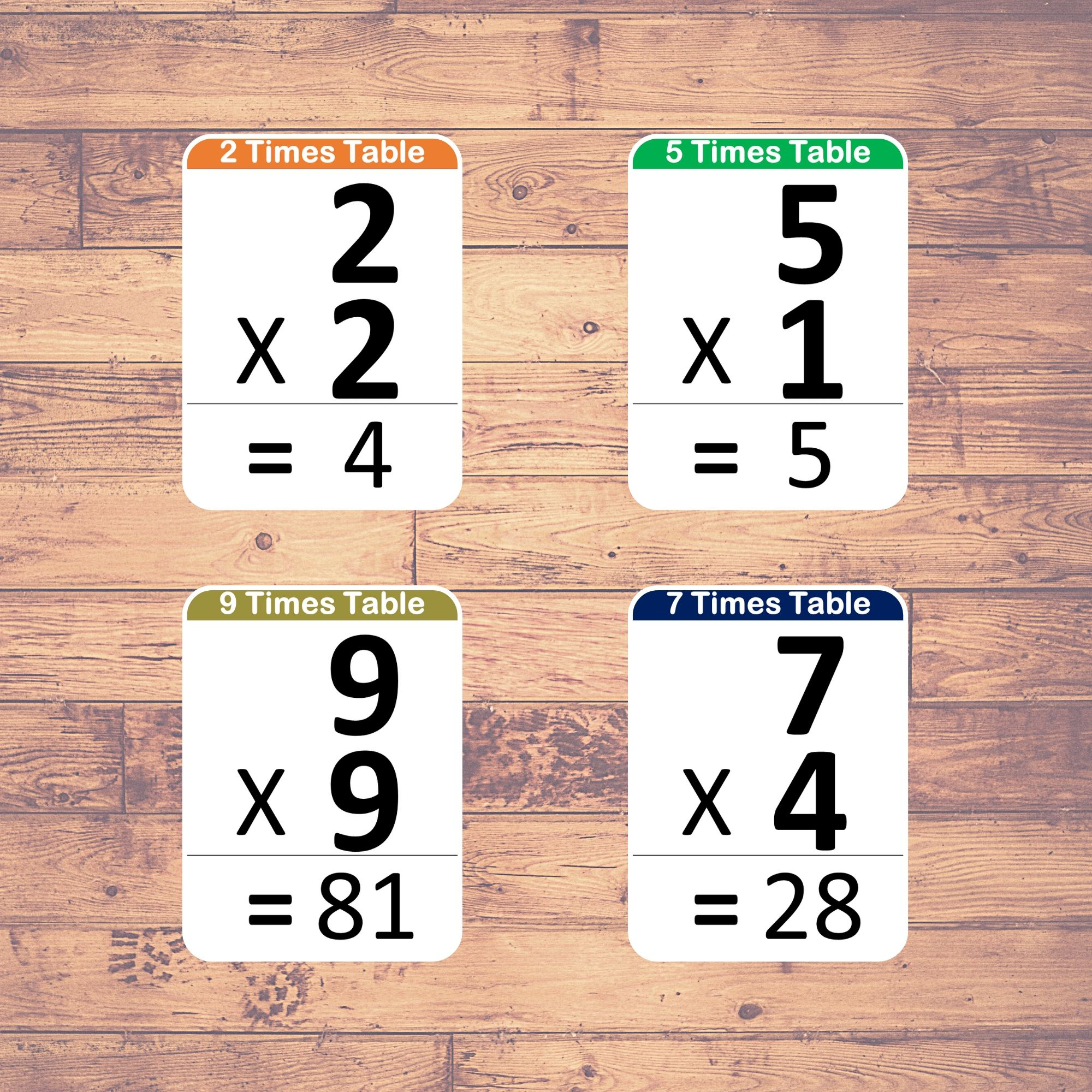 Times Tables - Flashcards | Math | Learning | (110 Cards)