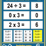 Times Tables Flashcards Multiplication 1 – 12 Times Tables