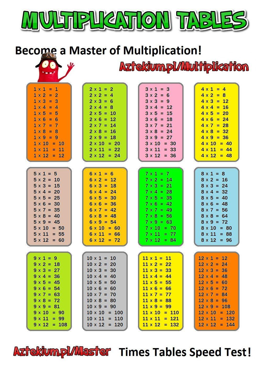 Times Tables Printable | Multiplication Table Printable