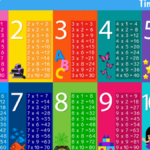 Times Tables To Download And Print   Smartick