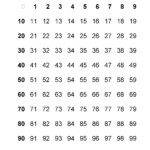 Tools: Use Number Charts To Teach Early Number Awareness