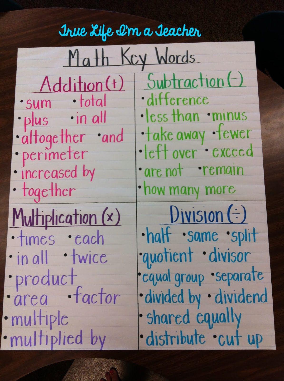True Life: I'm A Teacher!: Anchor Charts | Math Key Words