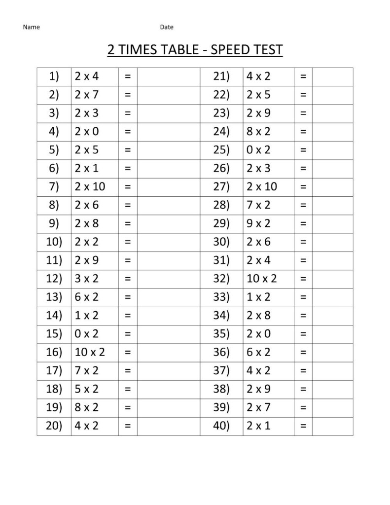 Two Times Table Worksheets Tables Printable Speed Math For