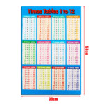 Us $2.66 25% Off|Multiplication Table Poster Family Educational Times  Tables Maths Children Wall Chart Poster For Paste In The Living  Room|Painting &