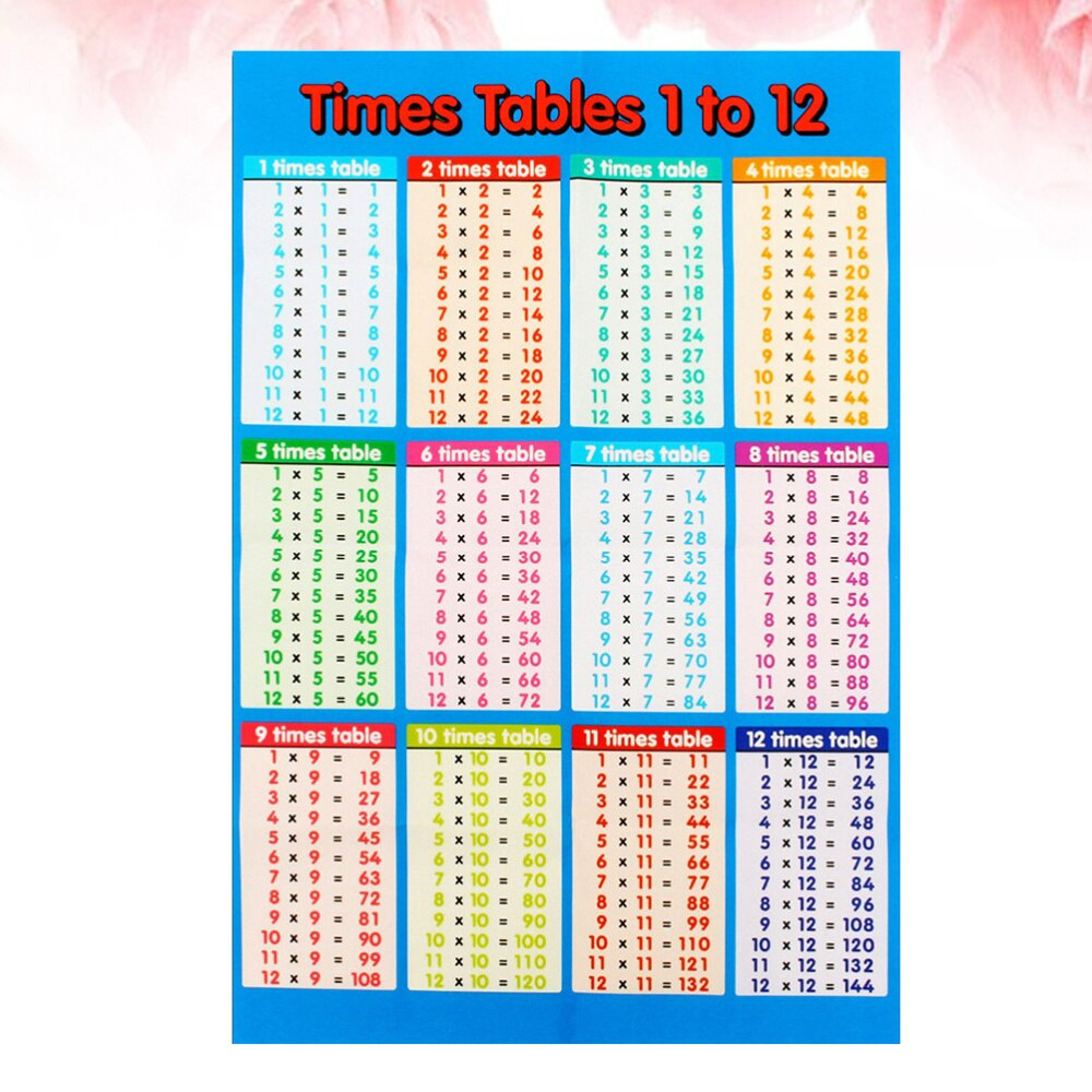 Us $3.97 50% Off|1Pc Multiplication Table Wall Stickers Removable 99  Multiplication Tables Wall Decors Primary School Wall Chart Multiplication  T|Wall