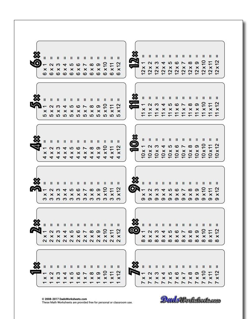 We Have Printable Tables For Individual Sets Of Math Facts