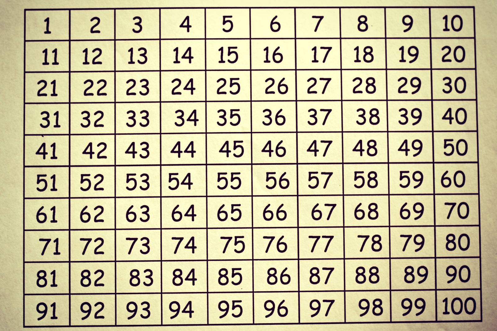 What Number Am I? 100's Board Activities | Multiplication