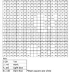 Worksheet ~ Colour Bybers Multiplication Calculator