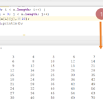 Write A Java Program To Compute Multiplication Table