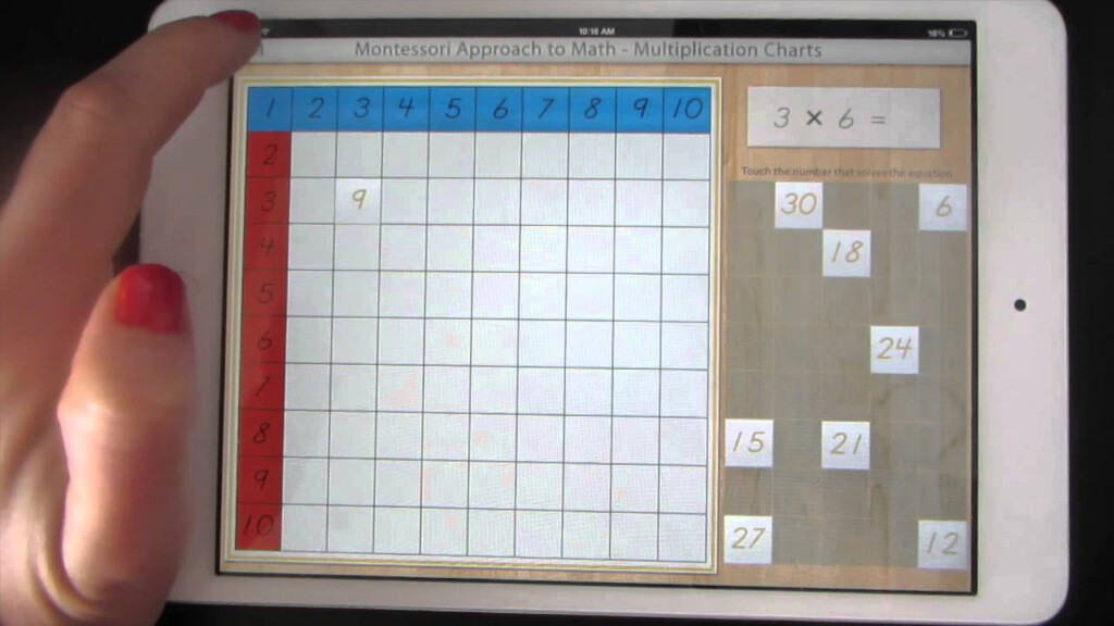 X3 And X4 Montessori Approach To Math  Multiplication Charts