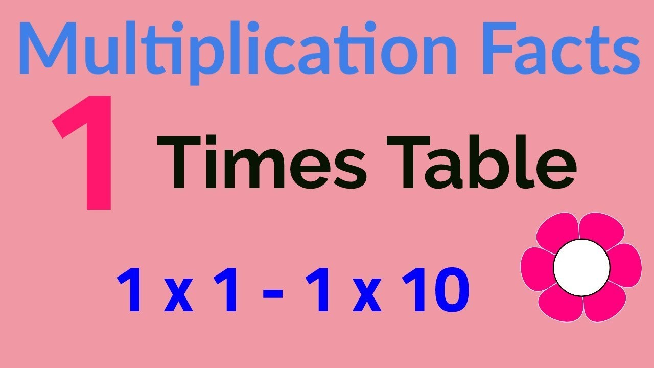 1 Times Table - Multiplication Facts Flashcards In Order - One - Repeated 3  Times - 3Rd Grade Math